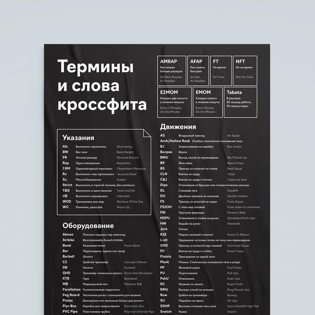 Плакат Термины и слова кроссфита А1